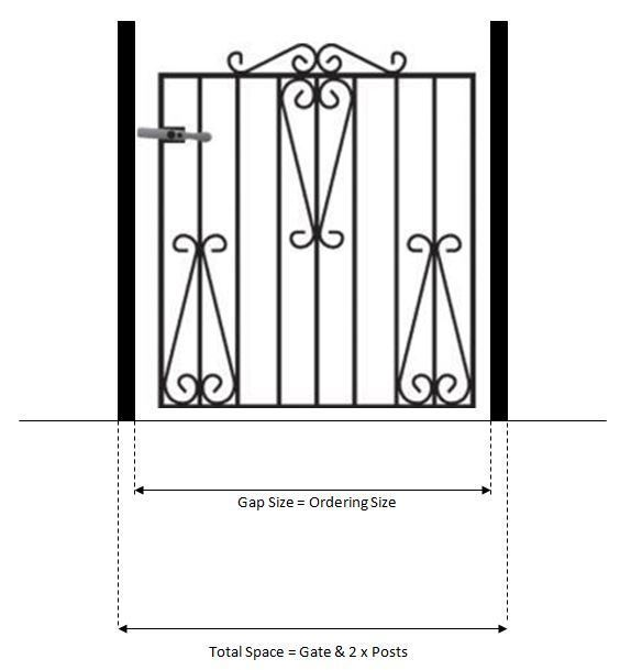 Gates fitted to metal posts measuring guide